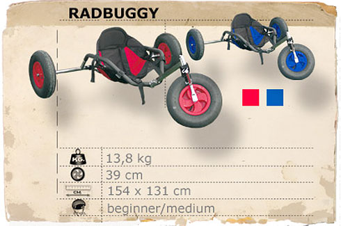 buggy radsails