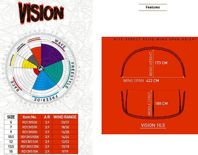 rrd-vision-mk4-2016