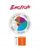 Pack Foil RRD EMOTION 10M + FOIL LIQUID FORCE ROCKET + Barre RRD V6